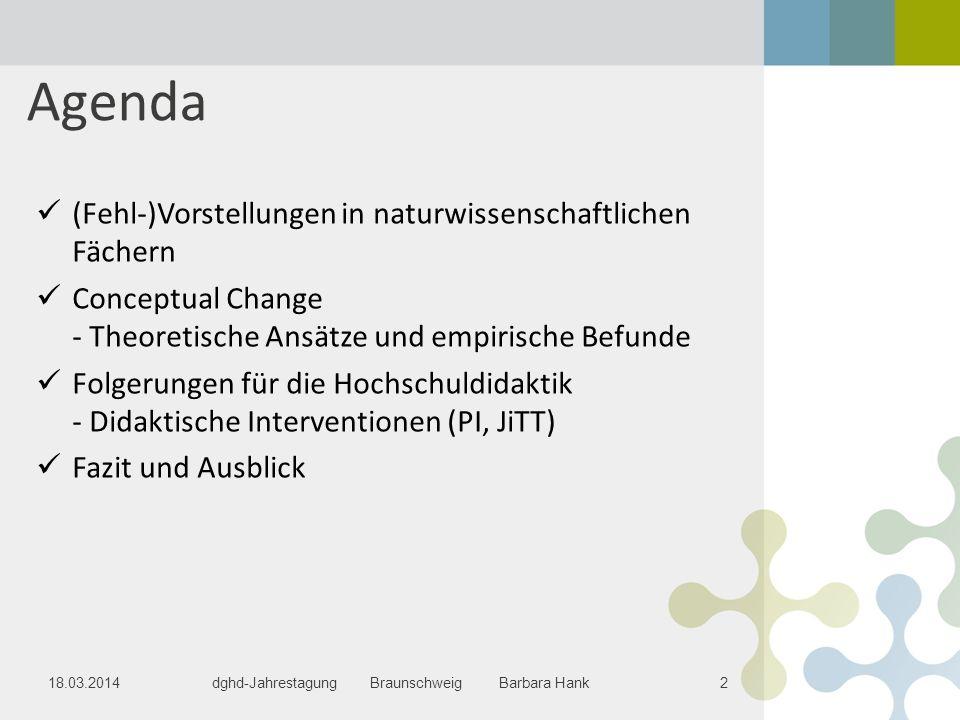 Agenda (Fehl-)Vorstellungen in naturwissenschaftlichen Fächern Conceptual Change - Theoretische Ansätze und empirische Befunde Folgerungen für die Hoc