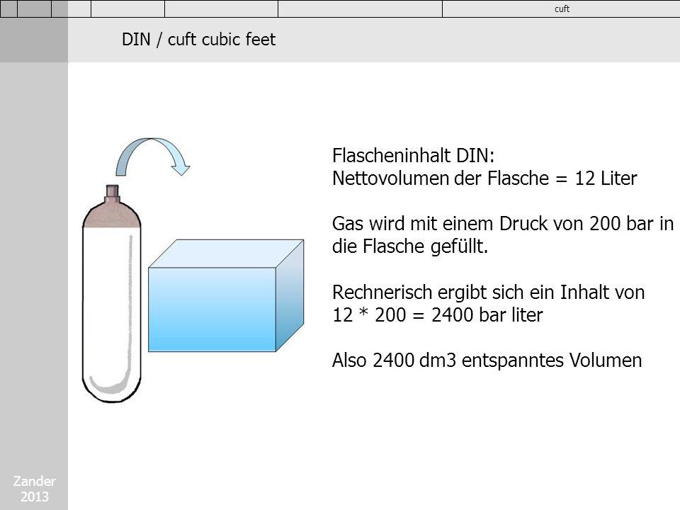 Zander 2013 cuft DIN / cuft cubic feet cuft: Volumen des entspannten Gases in Kubik-Fuss = 80 cuft Ein foot = 30,48cm = 3,048dm Ein Kubik-Fuss = 28,317 dm3 oder Liter Volumen = 80 * 28,317 = 2265,35 Liter Das ganze auf 200bar gepresst = 2265,35 / 200 = 11,32l = 11 Liter Flaschenvolumen Uff!!