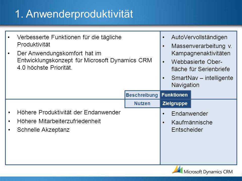 1. Anwenderproduktivität Verbesserte Funktionen für die tägliche Produktivität Der Anwendungskomfort hat im Entwicklungskonzept für Microsoft Dynamics