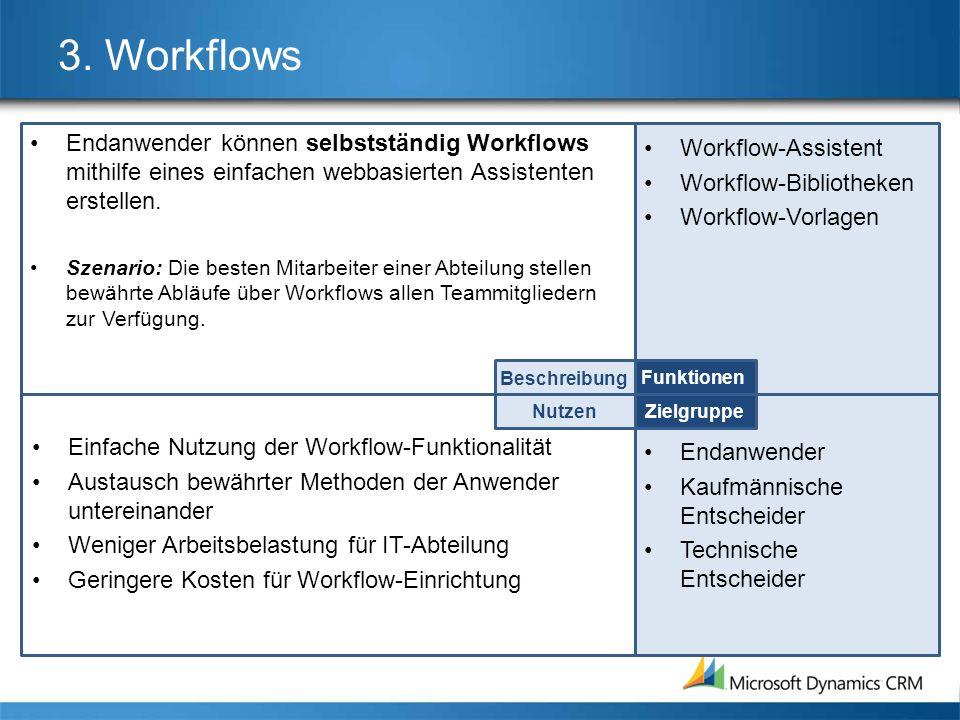 3. Workflows Endanwender können selbstständig Workflows mithilfe eines einfachen webbasierten Assistenten erstellen. Szenario: Die besten Mitarbeiter
