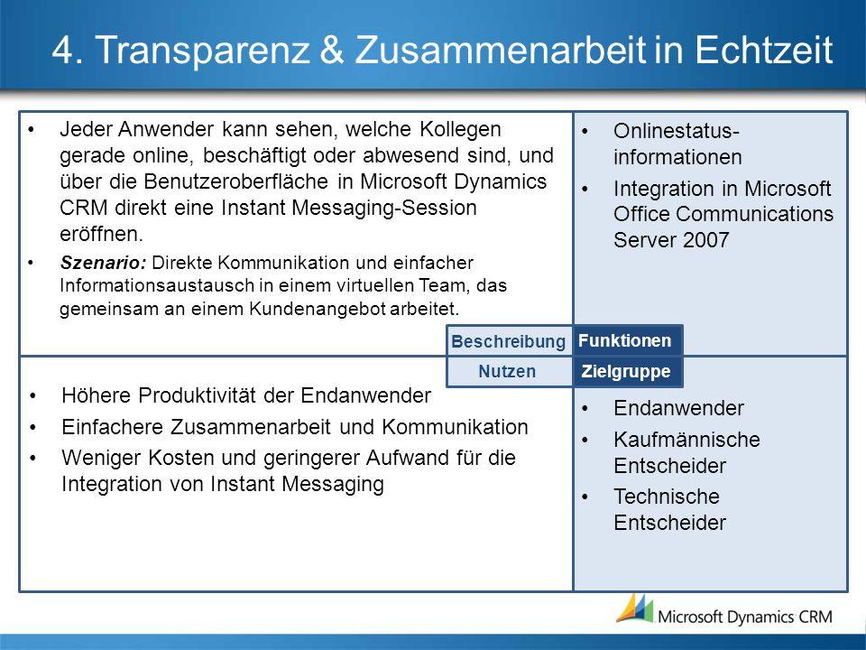 4. Transparenz & Zusammenarbeit in Echtzeit Jeder Anwender kann sehen, welche Kollegen gerade online, beschäftigt oder abwesend sind, und über die Ben