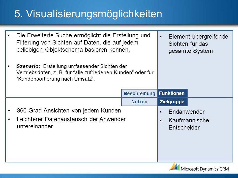 5. Visualisierungsmöglichkeiten Die Erweiterte Suche ermöglicht die Erstellung und Filterung von Sichten auf Daten, die auf jedem beliebigen Objektsch