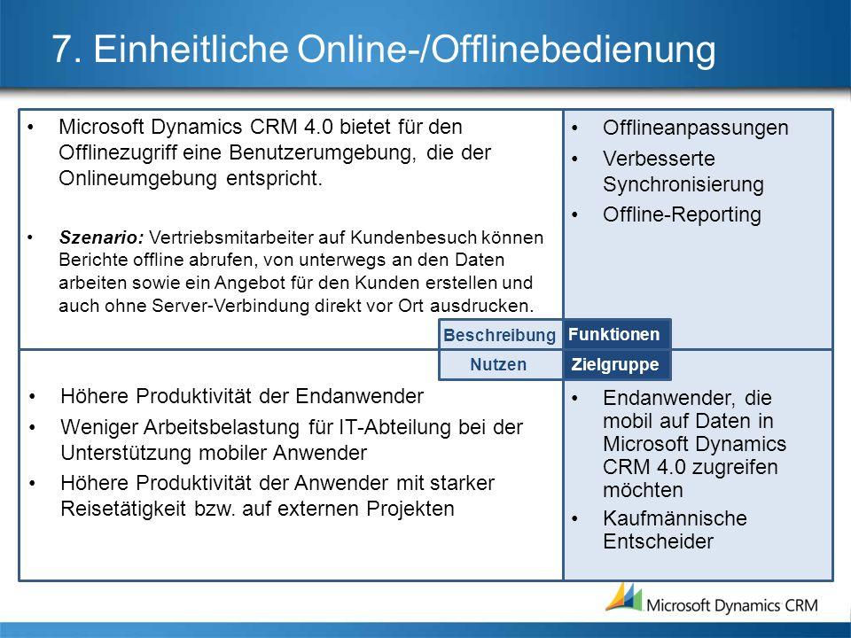 7. Einheitliche Online-/Offlinebedienung Microsoft Dynamics CRM 4.0 bietet für den Offlinezugriff eine Benutzerumgebung, die der Onlineumgebung entspr