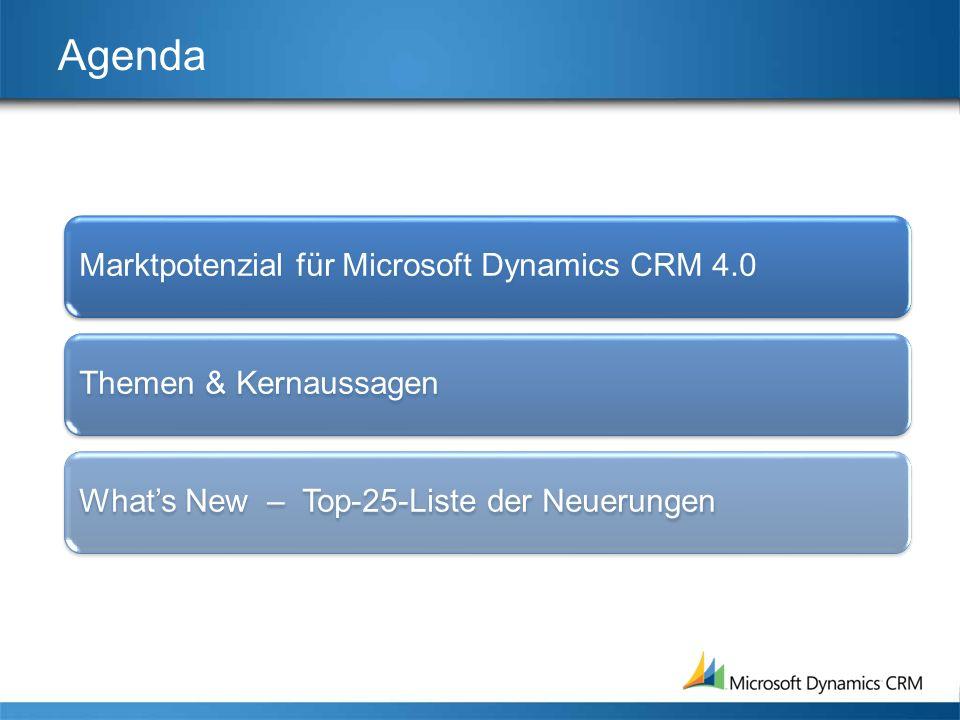 CRM-Markt Breite & Tiefe CRM-Markt Breite & Tiefe Microsoft Dynamics CRM 4.0: Marktziele Weitere Markt- und Segmentanteile Interna- tionale Expansion Höhere Akzeptanz in Unternehmen Einsatz auf SaaS- Plattform Microsoft Dynamics CRM