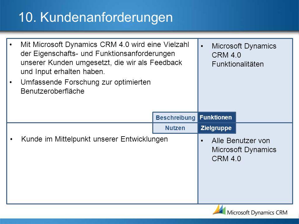 10. Kundenanforderungen Mit Microsoft Dynamics CRM 4.0 wird eine Vielzahl der Eigenschafts- und Funktionsanforderungen unserer Kunden umgesetzt, die w