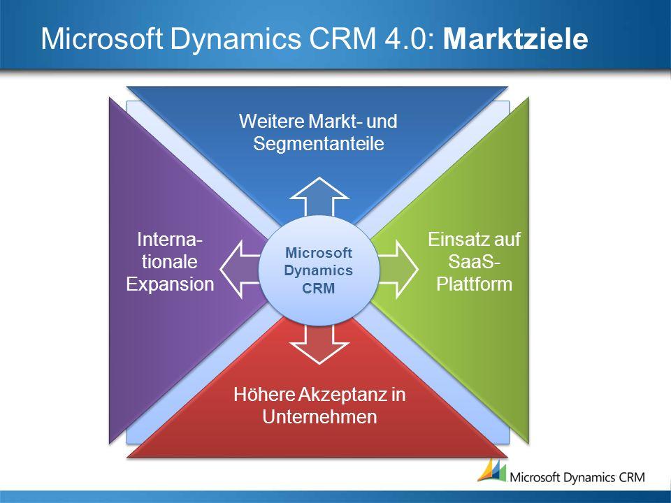 CRM-Markt Breite & Tiefe CRM-Markt Breite & Tiefe Microsoft Dynamics CRM 4.0: Marktziele Weitere Markt- und Segmentanteile Interna- tionale Expansion