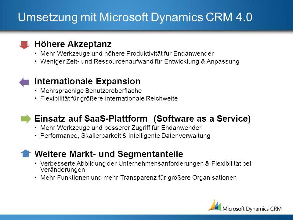 Die Säulen in der Kommunikation Die neue Generation Microsoft Dynamics CRM 4.0: effektiv und wirtschaftlich Microsoft Dynamics CRM 4.0 ist: Abgestimmt auf Ihre Arbeitsweise.