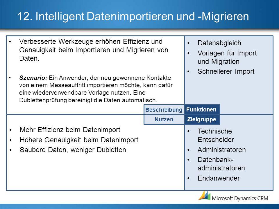 12. Intelligent Datenimportieren und -Migrieren Verbesserte Werkzeuge erhöhen Effizienz und Genauigkeit beim Importieren und Migrieren von Daten. Szen