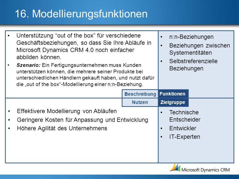 16. Modellierungsfunktionen Unterstützung out of the box für verschiedene Geschäftsbeziehungen, so dass Sie Ihre Abläufe in Microsoft Dynamics CRM 4.0