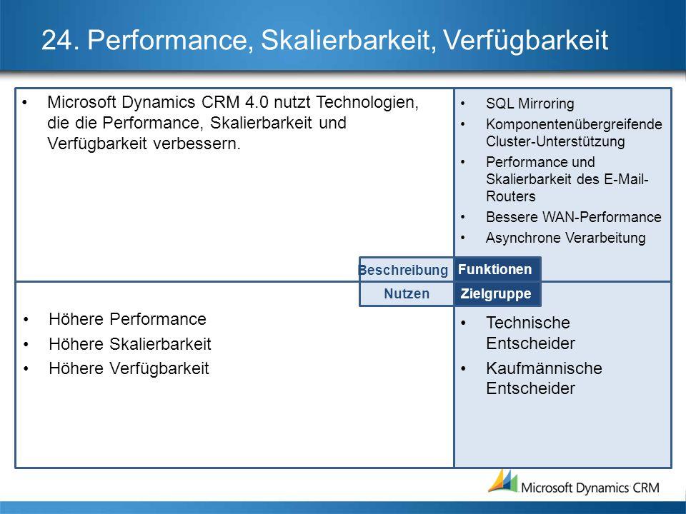 24. Performance, Skalierbarkeit, Verfügbarkeit Microsoft Dynamics CRM 4.0 nutzt Technologien, die die Performance, Skalierbarkeit und Verfügbarkeit ve