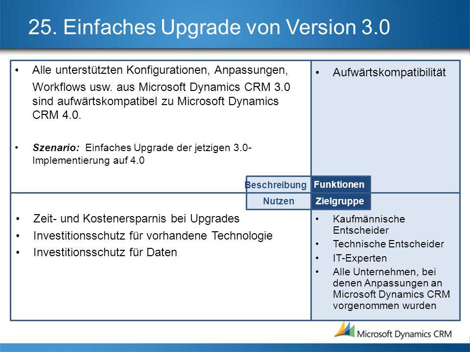 25. Einfaches Upgrade von Version 3.0 Alle unterstützten Konfigurationen, Anpassungen, Workflows usw. aus Microsoft Dynamics CRM 3.0 sind aufwärtskomp