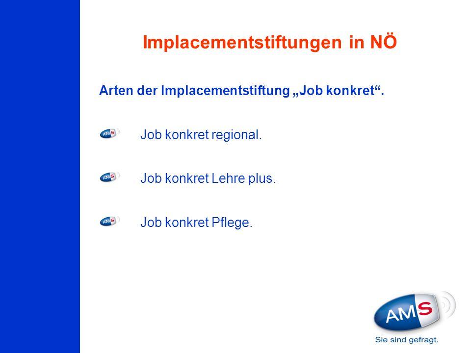 Arten der Implacementstiftung Job konkret. Job konkret regional. Job konkret Lehre plus. Job konkret Pflege. Implacementstiftungen in NÖ