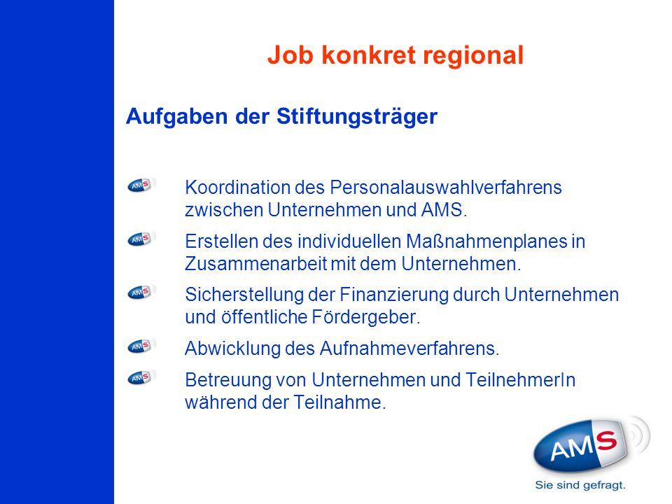 Aufgaben der Stiftungsträger Koordination des Personalauswahlverfahrens zwischen Unternehmen und AMS. Erstellen des individuellen Maßnahmenplanes in Z