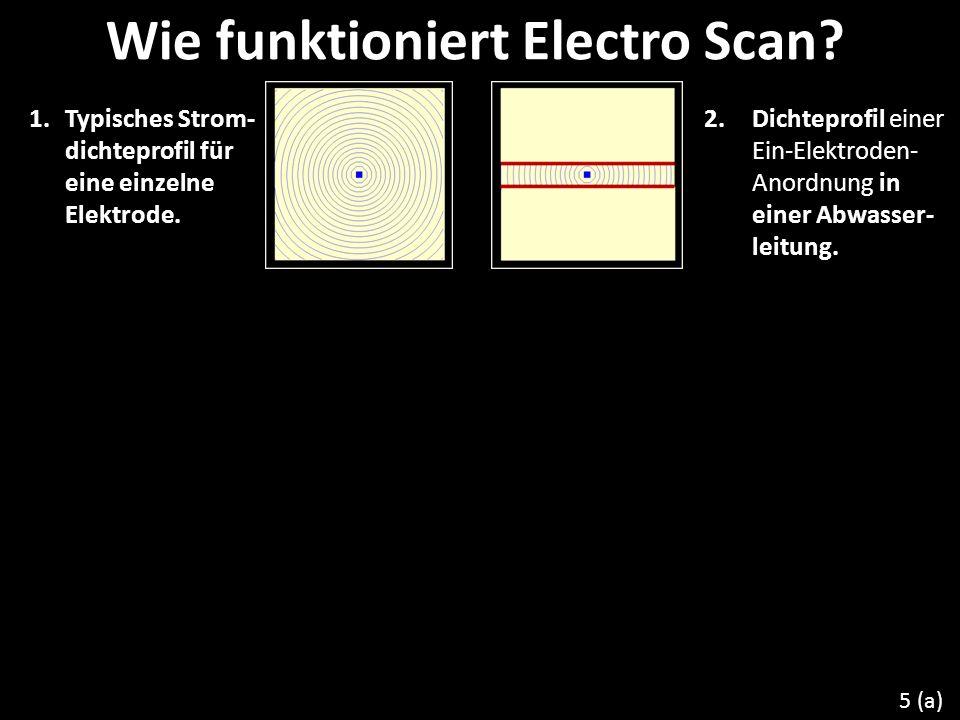 1. Typisches Strom- dichteprofil für eine einzelne Elektrode. 2.Dichteprofil einer Ein-Elektroden- Anordnung in einer Abwasser- leitung. Wie funktioni