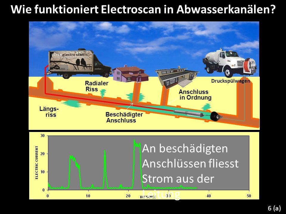 An beschädigten Anschlüssen fliesst Strom aus der Leitung Längs- riss Radialer Riss Beschädigter Anschluss in Ordnung Druckspülwagen Wie funktioniert Electroscan in Abwasserkanälen.
