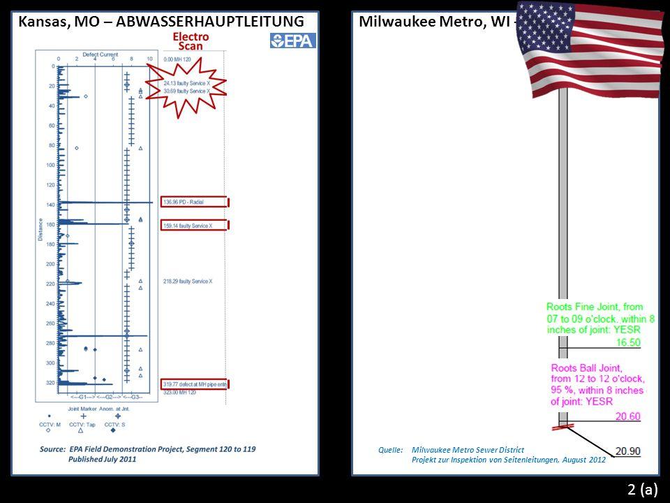 Kansas, MO – ABWASSERHAUPTLEITUNG CCTV Milwaukee Metro, WI - LATERALS Quelle:Milwaukee Metro Sewer District Projekt zur Inspektion von Seitenleitungen, August 2012 3 (b)