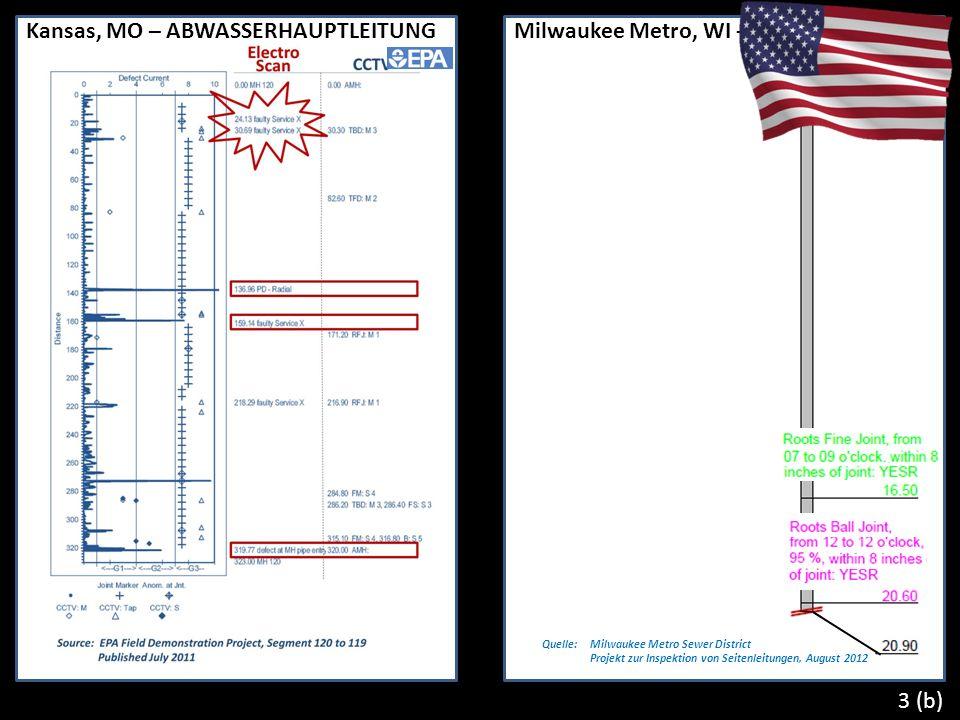 Kansas, MO – ABWASSERHAUPTLEITUNG CCTV Milwaukee Metro, WI - LATERALS Quelle:Milwaukee Metro Sewer District Projekt zur Inspektion von Seitenleitungen, August 2012 Electro Scan 3 (c)