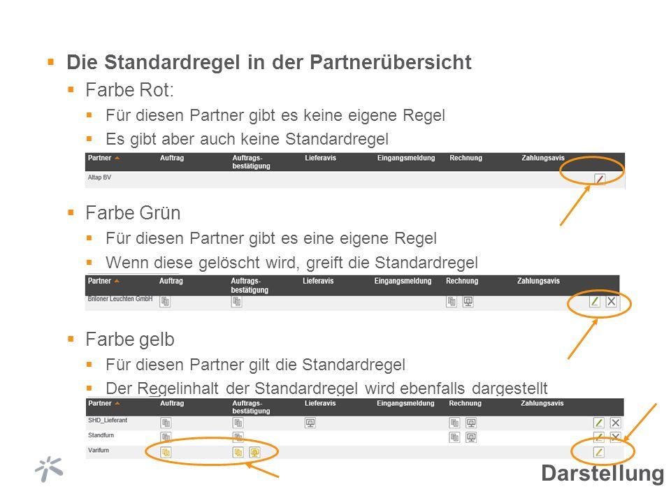 Die Standardregel in der Partnerübersicht Farbe Rot: Für diesen Partner gibt es keine eigene Regel Es gibt aber auch keine Standardregel Farbe Grün Fü