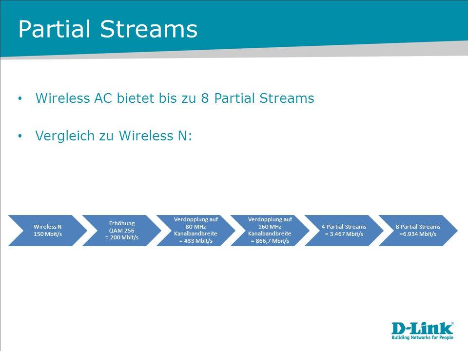 Partial Streams Wireless AC bietet bis zu 8 Partial Streams Vergleich zu Wireless N: Wireless N 150 Mbit/s Erhöhung QAM 256 = 200 Mbit/s Verdopplung a