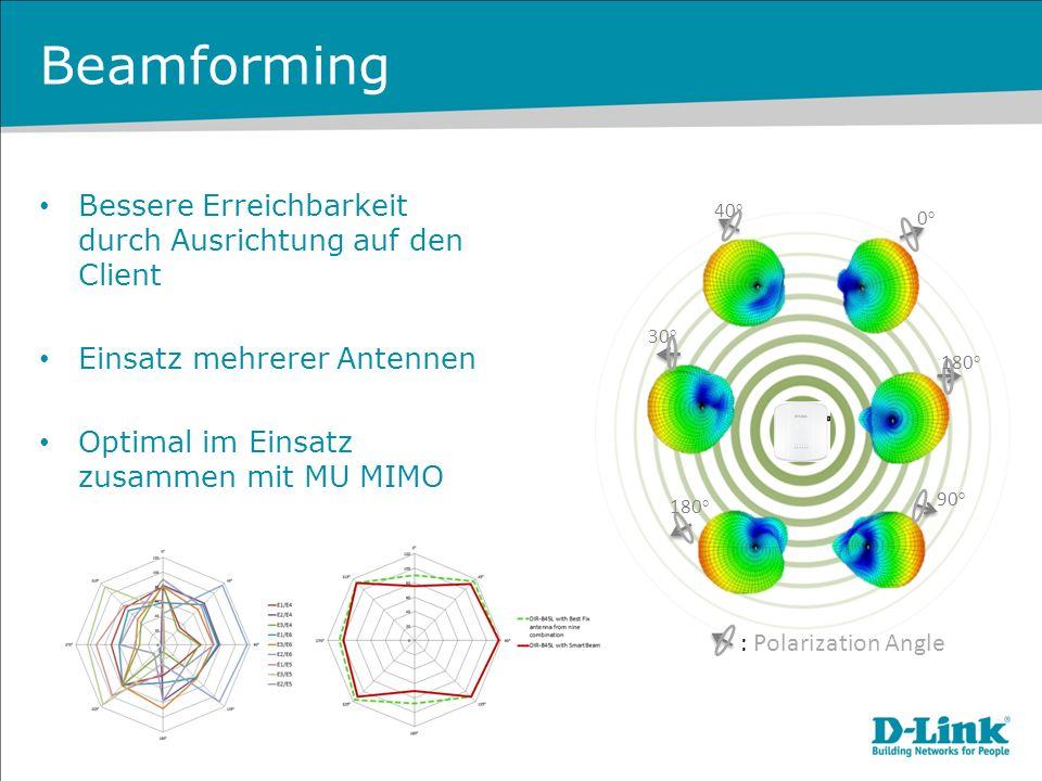 Beamforming Bessere Erreichbarkeit durch Ausrichtung auf den Client Einsatz mehrerer Antennen Optimal im Einsatz zusammen mit MU MIMO 40 o 30 o 180 o
