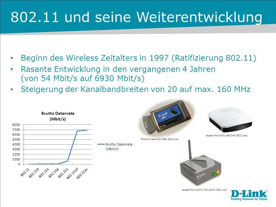 802.11 und seine Weiterentwicklung Beginn des Wireless Zeitalters in 1997 (Ratifizierung 802.11) Rasante Entwicklung in den vergangenen 4 Jahren (von