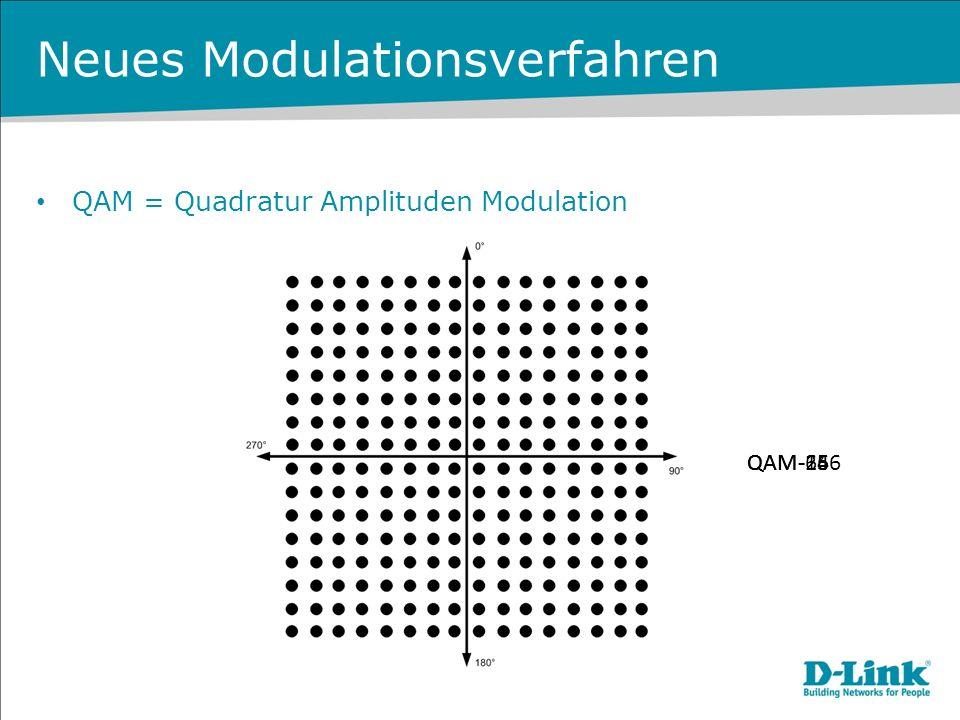 Neues Modulationsverfahren QAM = Quadratur Amplituden Modulation QAM-16QAM-64QAM-256
