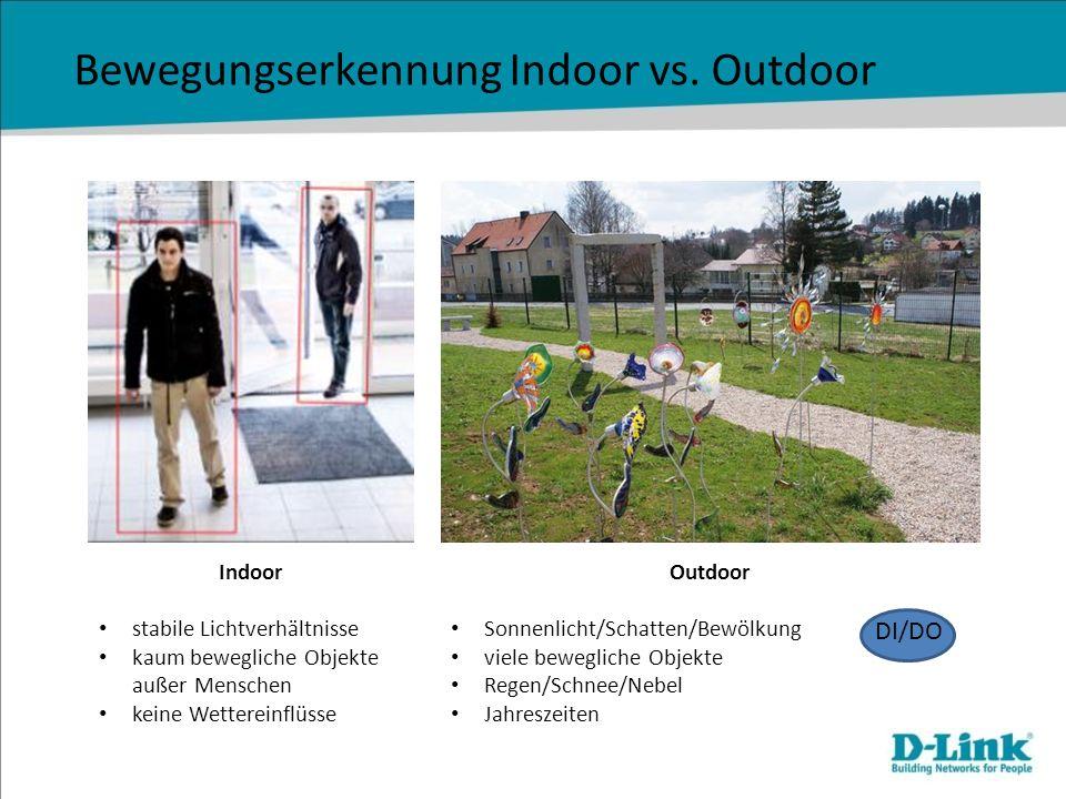 Bewegungserkennung Indoor vs. Outdoor Indoor stabile Lichtverhältnisse kaum bewegliche Objekte außer Menschen keine Wettereinflüsse Outdoor Sonnenlich