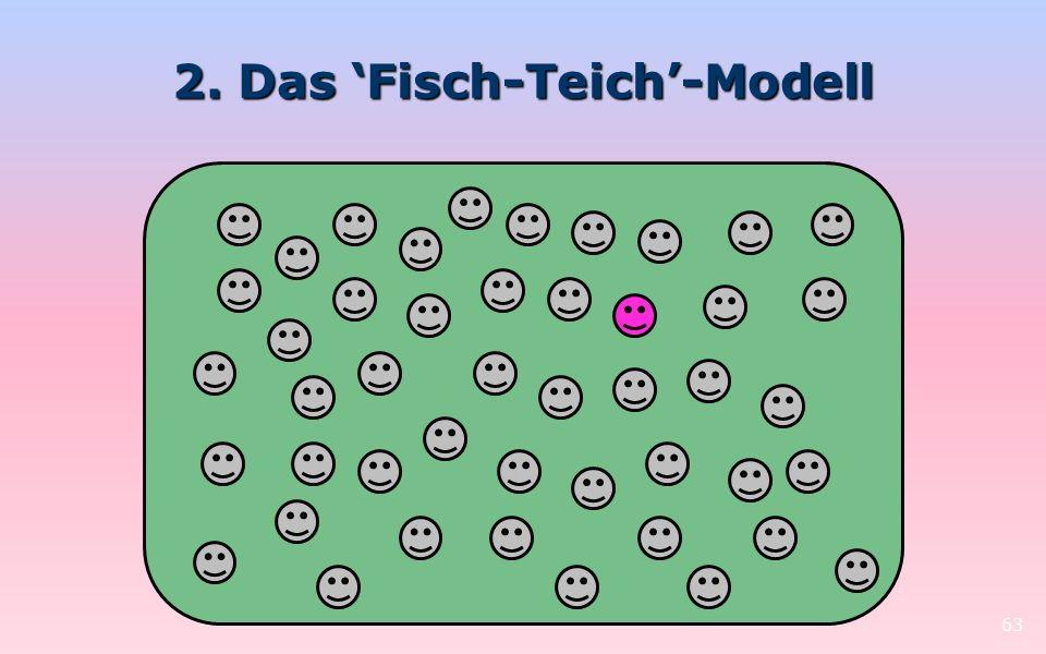 2. Das Fisch-Teich-Modell 63