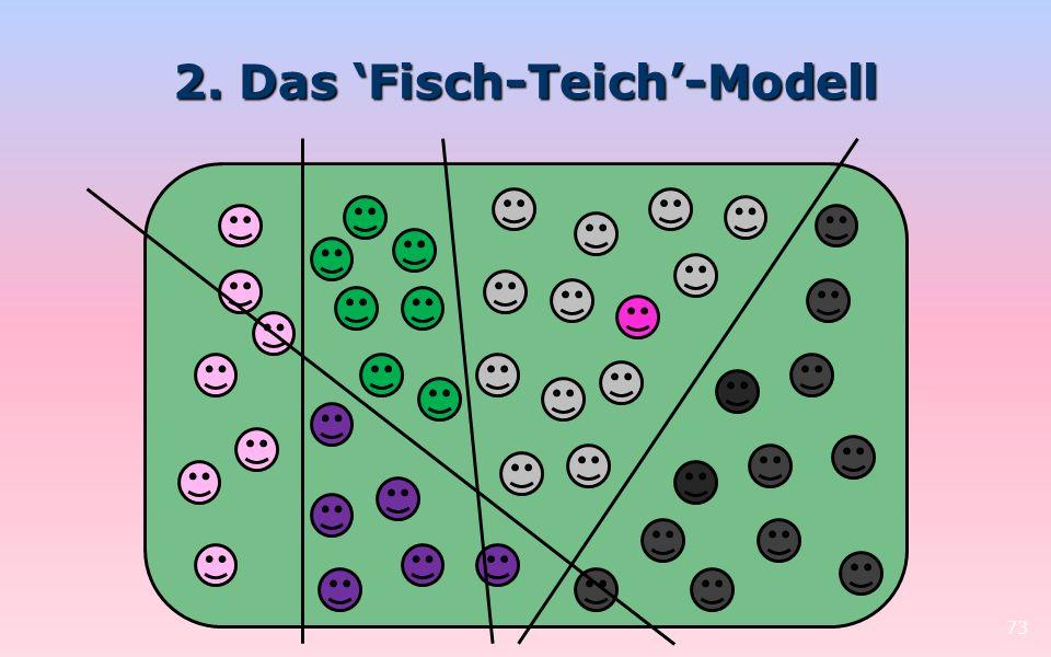 2. Das Fisch-Teich-Modell 73