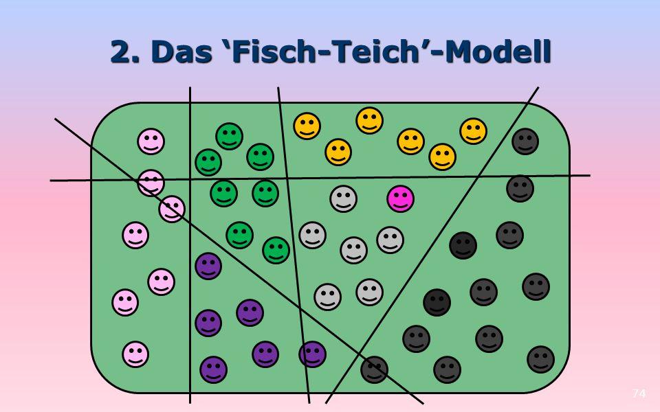 2. Das Fisch-Teich-Modell 74