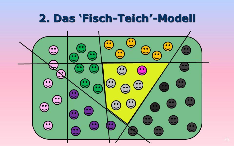 2. Das Fisch-Teich-Modell 75