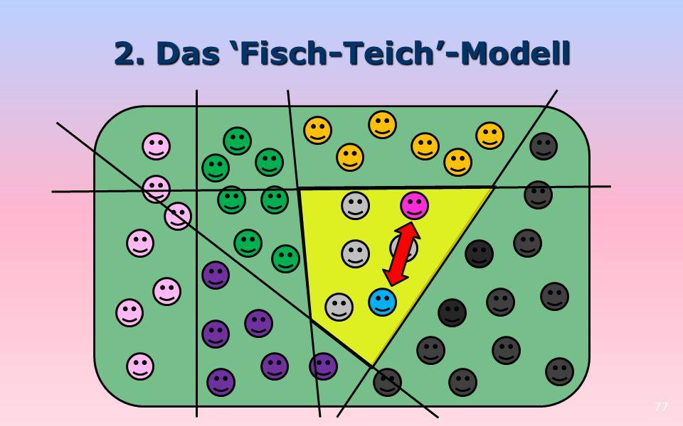 2. Das Fisch-Teich-Modell 77