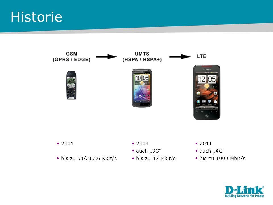 Historie 2001 bis zu 54/217,6 Kbit/s 2004 auch 3G bis zu 42 Mbit/s 2011 auch 4G bis zu 1000 Mbit/s