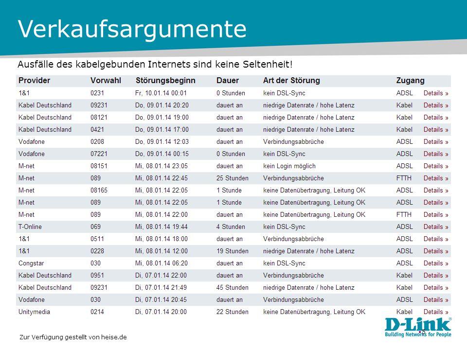 Verkaufsargumente Ausfälle des kabelgebunden Internets sind keine Seltenheit! 5 Zur Verfügung gestellt von heise.de