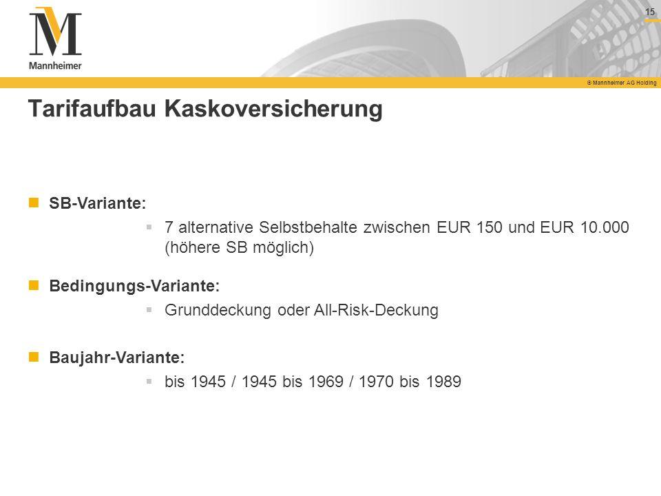 15 © Mannheimer AG Holding 15 © Mannheimer AG Holding Tarifaufbau Kaskoversicherung SB-Variante: 7 alternative Selbstbehalte zwischen EUR 150 und EUR