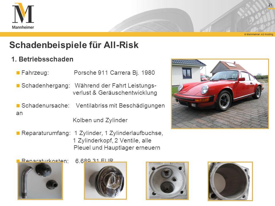 21 © Mannheimer AG Holding 21 © Mannheimer AG Holding Schadenbeispiele für All-Risk Fahrzeug: Porsche 911 Carrera Bj. 1980 Schadenhergang: Während der