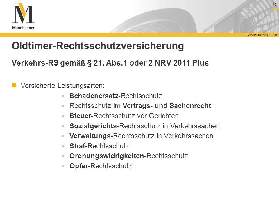 32 © Mannheimer AG Holding 32 © Mannheimer AG Holding Oldtimer-Rechtsschutzversicherung Verkehrs-RS gemäß § 21, Abs.1 oder 2 NRV 2011 Plus Versicherte