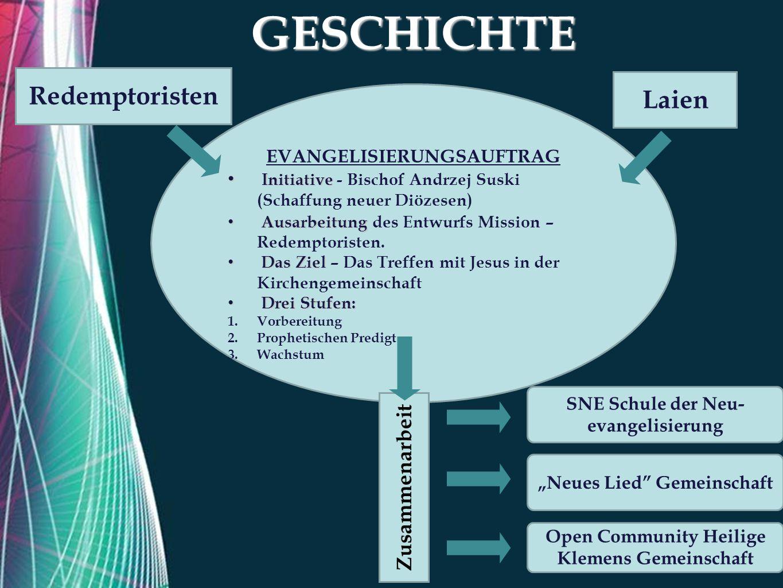 Free Powerpoint Templates EVANGELISIERUNGSAUFTRAG Initiative Initiative - Bischof Andrzej Suski (Schaffung neuer Diözesen) Ausarbeitung Ausarbeitung des Entwurfs Mission – Redemptoristen.