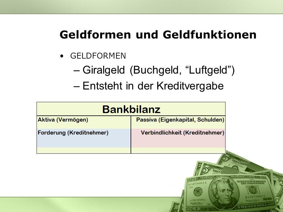 Geldformen und Geldfunktionen GELDFORMEN –Giralgeld (Buchgeld, Luftgeld) –Entsteht in der Kreditvergabe