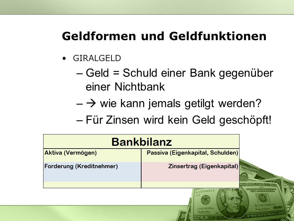 Geldformen und Geldfunktionen GIRALGELD –Geld = Schuld einer Bank gegenüber einer Nichtbank – wie kann jemals getilgt werden? –Für Zinsen wird kein Ge
