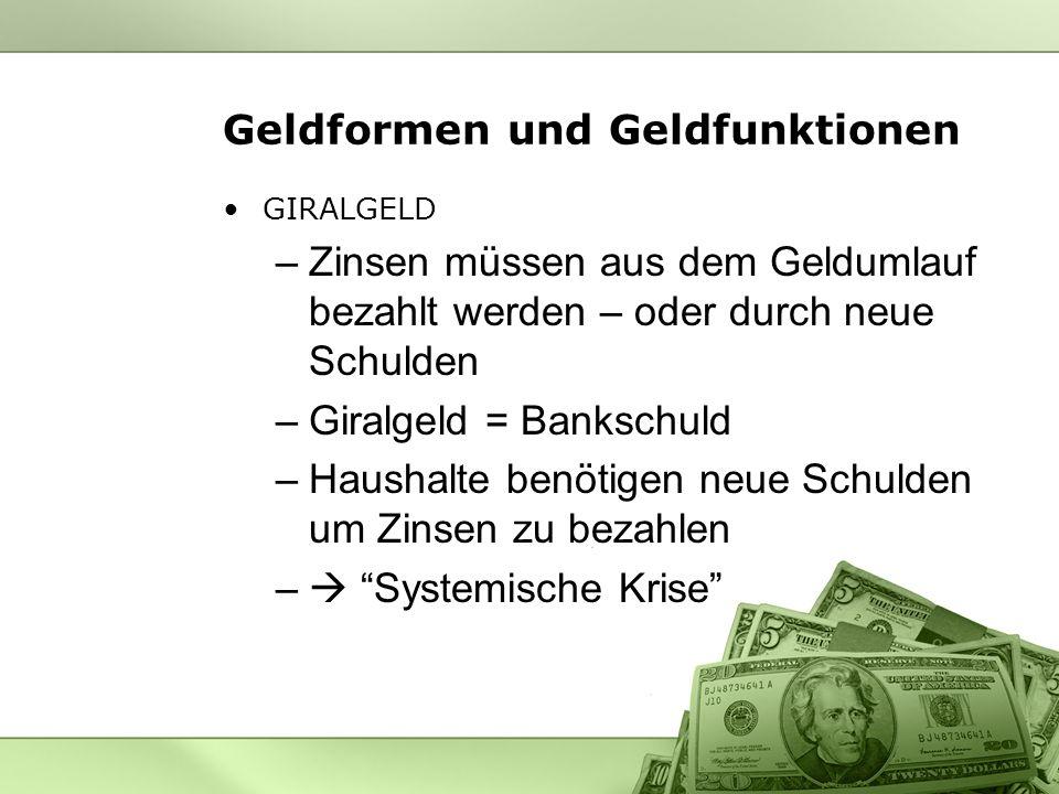 Geldformen und Geldfunktionen GIRALGELD –Zinsen müssen aus dem Geldumlauf bezahlt werden – oder durch neue Schulden –Giralgeld = Bankschuld –Haushalte
