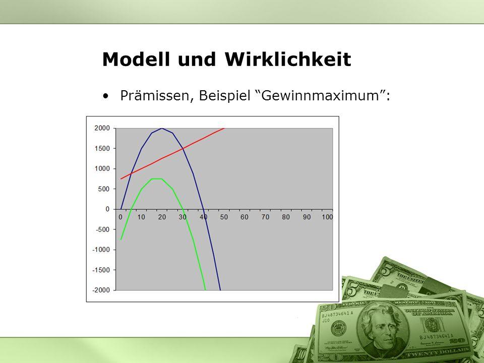 Modell und Wirklichkeit Prämissen, Beispiel Gewinnmaximum: