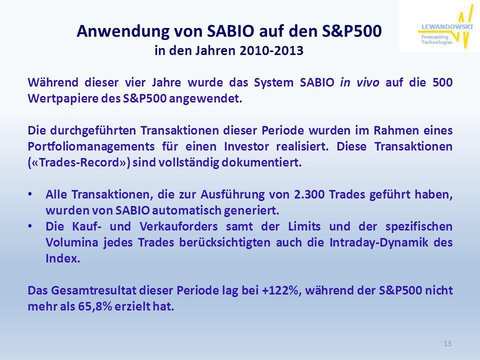 Anwendung von SABIO auf den S&P500 in den Jahren 2010-2013 Während dieser vier Jahre wurde das System SABIO in vivo auf die 500 Wertpapiere des S&P500