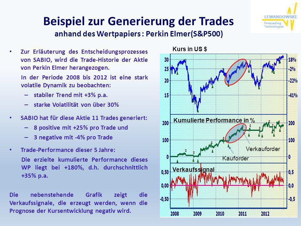 Beispiel zur Generierung der Trades anhand des Wertpapiers : Perkin Elmer(S&P500) Zur Erläuterung des Entscheidungsprozesses von SABIO, wird die Trade