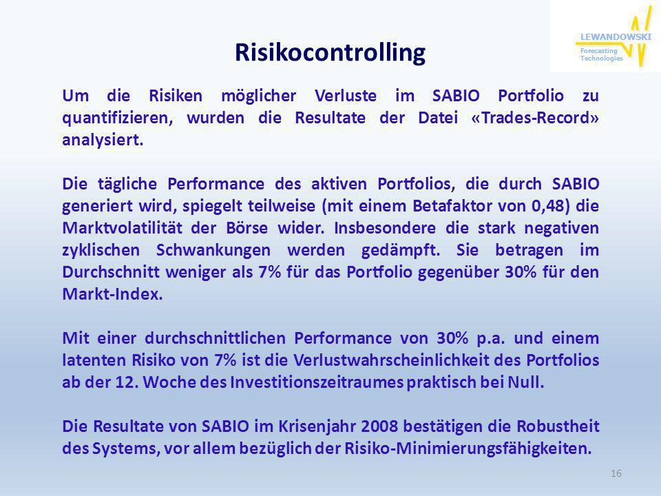 Risikocontrolling Um die Risiken möglicher Verluste im SABIO Portfolio zu quantifizieren, wurden die Resultate der Datei «Trades-Record» analysiert. D