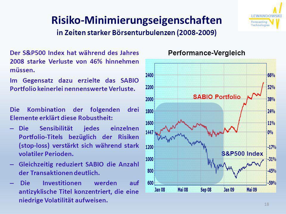 Risiko-Minimierungseigenschaften in Zeiten starker Börsenturbulenzen (2008-2009) Der S&P500 Index hat während des Jahres 2008 starke Verluste von 46%