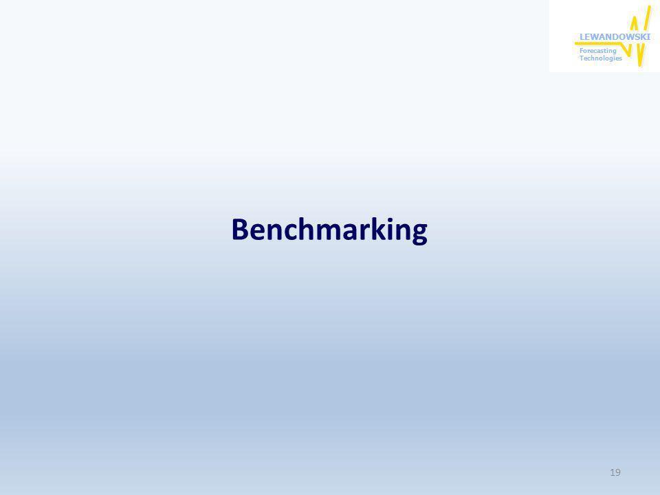 Benchmarking 19