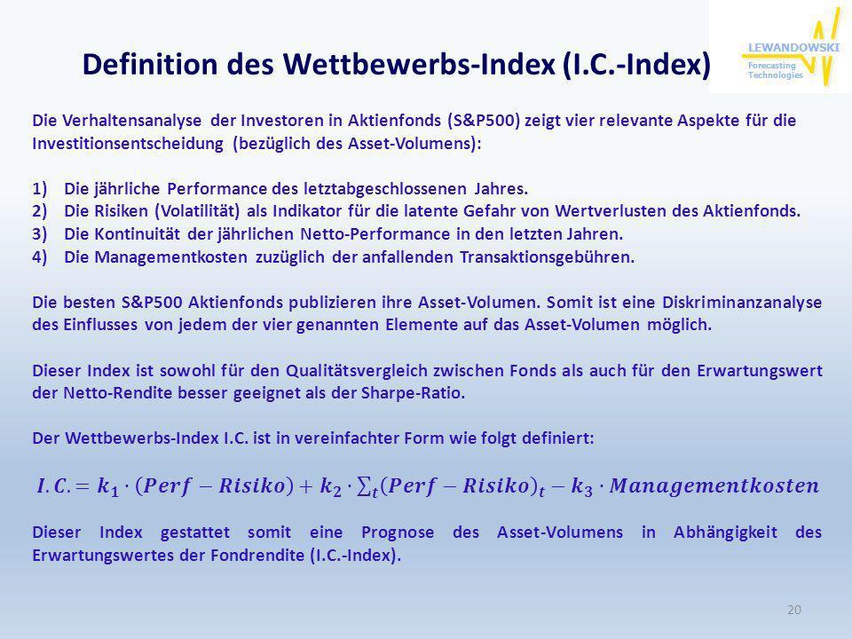 Definition des Wettbewerbs-Index (I.C.-Index) 20