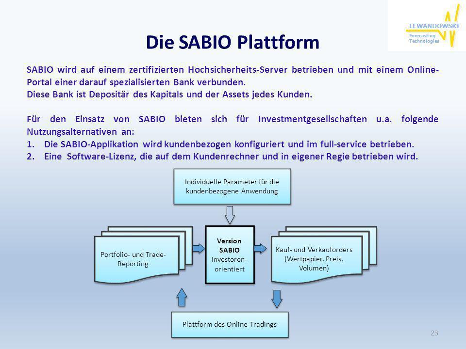 Die SABIO Plattform 23 Version SABIO Investoren- orientiert Version SABIO Investoren- orientiert Individuelle Parameter für die kundenbezogene Anwendu
