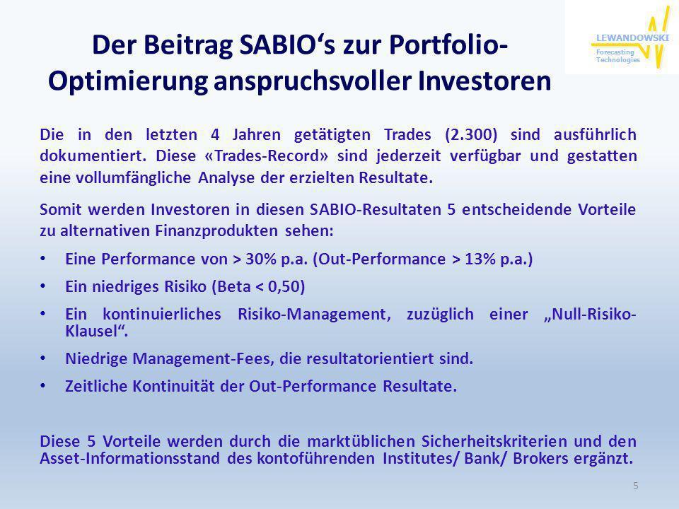 Der Beitrag SABIOs zur Portfolio- Optimierung anspruchsvoller Investoren Die in den letzten 4 Jahren getätigten Trades (2.300) sind ausführlich dokume